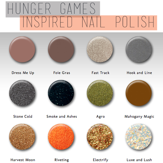 Games Inspired Nail Polish