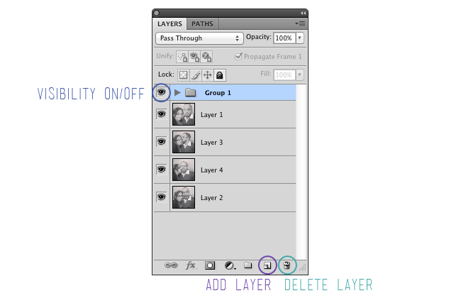 Photoshop Layer Menu for creating Animations